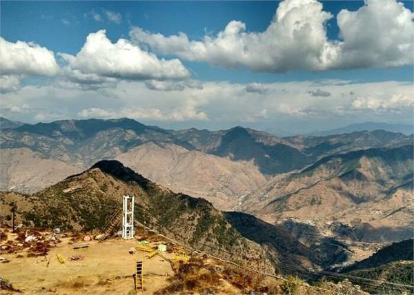 if you are going to mussoorie then you must visit these places