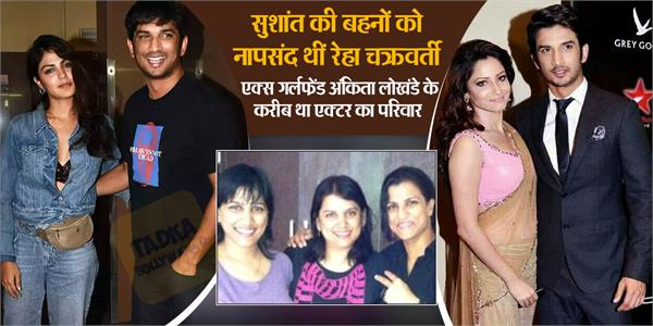 sushant family was not allowed rhea chakraborty to attended actor funeral