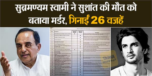 subramaniam swamy called sushant s death murder  counted 26 reasons