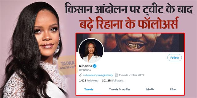 rihanna fan following increased after tweet on farmer movement